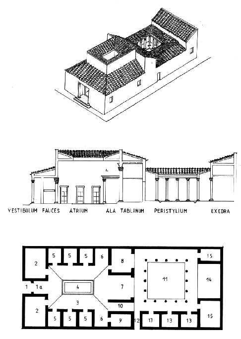 wohnungen im antiken rom. Black Bedroom Furniture Sets. Home Design Ideas